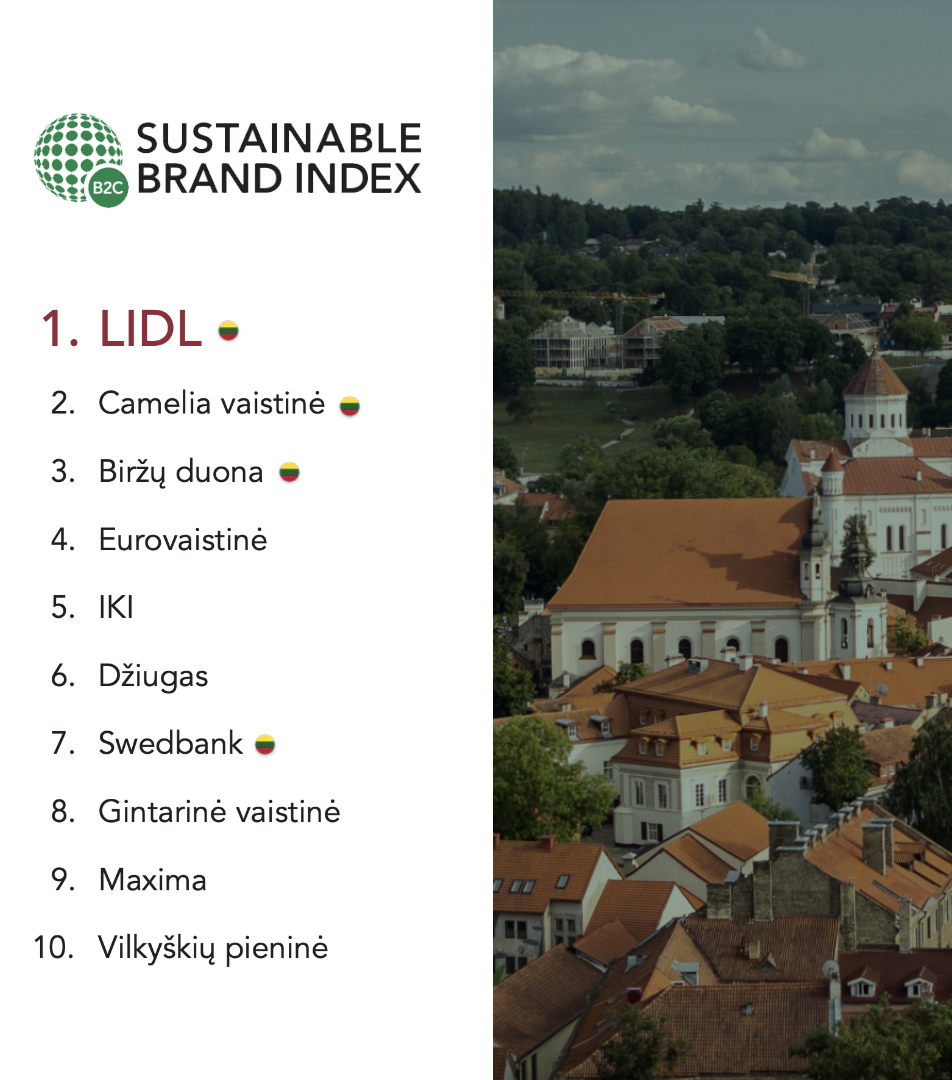 Sustainable brand index Biržų duona